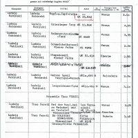 Radioprogramm-Einreichungen – 3
