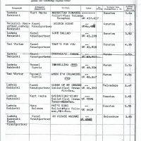 Radioprogramm-Einreichungen – 6