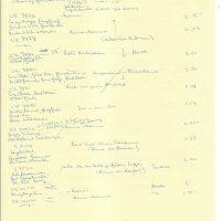 Sendung 28.11.1987 – 1