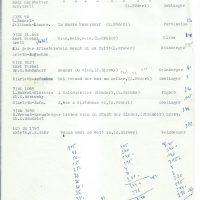 16.05.1963 – 2