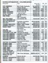 04.-05.1995 – Katalog – 28