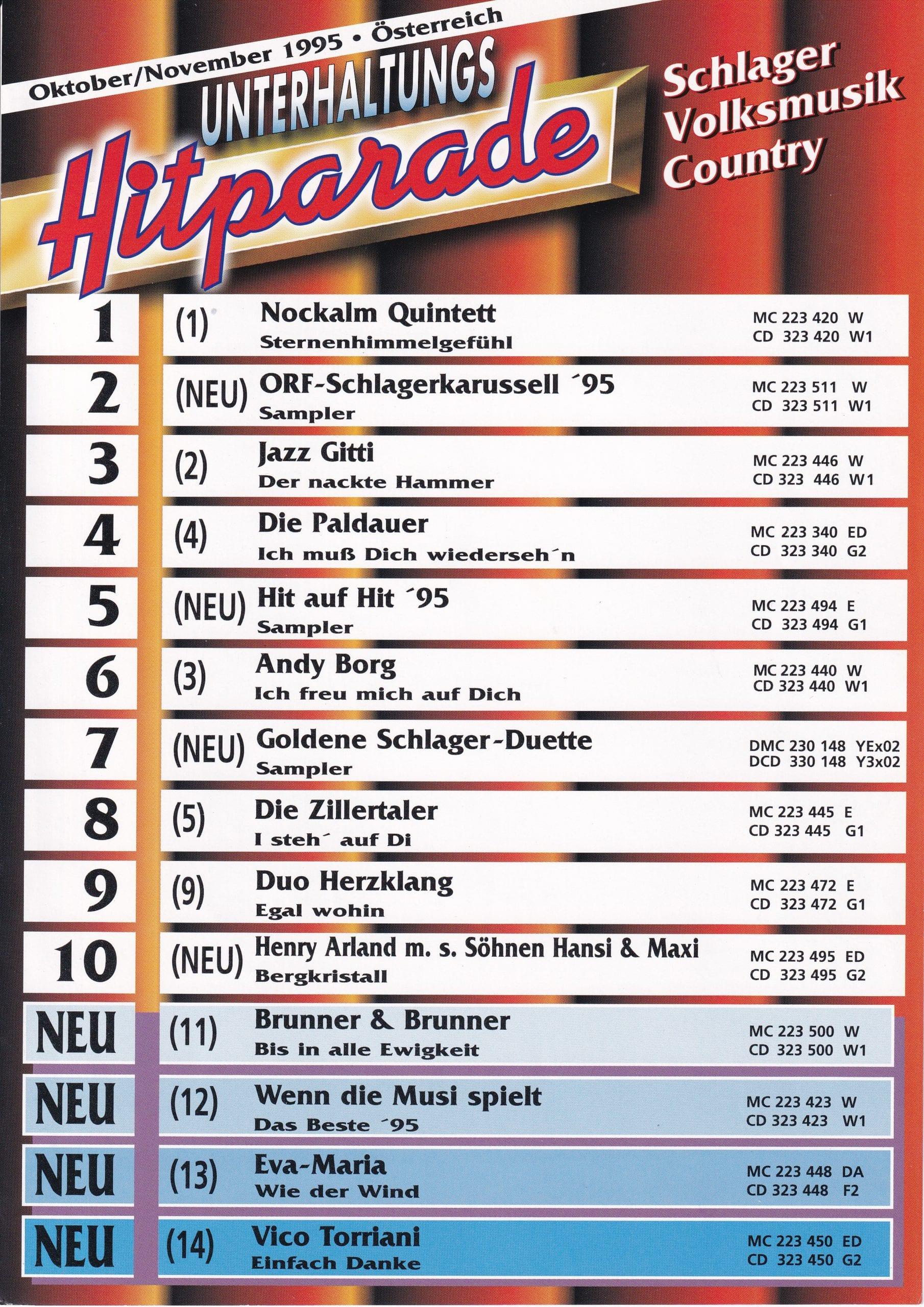 1995 – 10-11